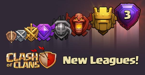 Новые лиги